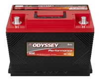 Odyssey PS48-720